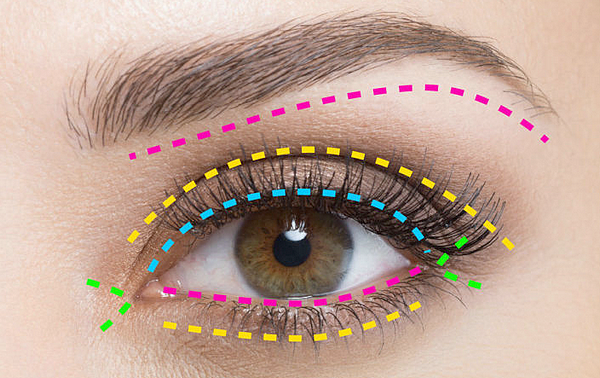 guia básico maquiagem olhos