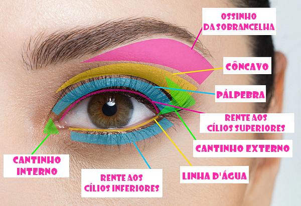 manual sombra maquiagem olhos guia iniciantes